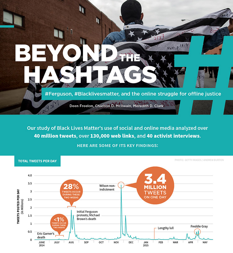 Black Lives Matter Report Infographic: Beyond The Hashtags